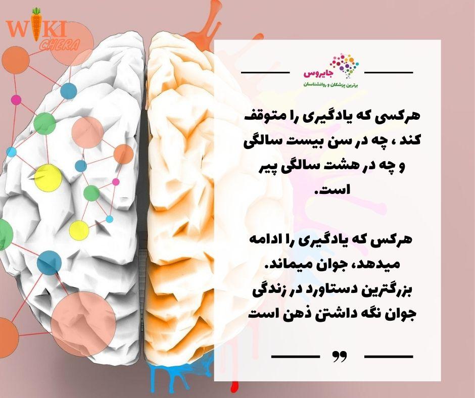 تقویت حافظه و تقویت یادگیری